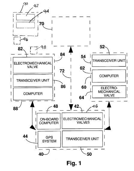 Fuel delivery pathway control by Inventor Meir Ezra